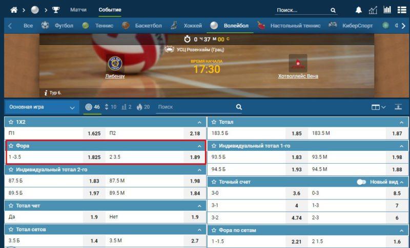 Обзор котировок на фору в ставках на волейбол