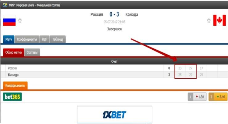 пример матча Россия-Канада