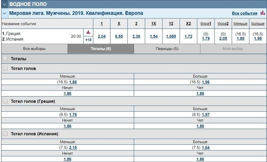 матч между сборными Греции и Испании