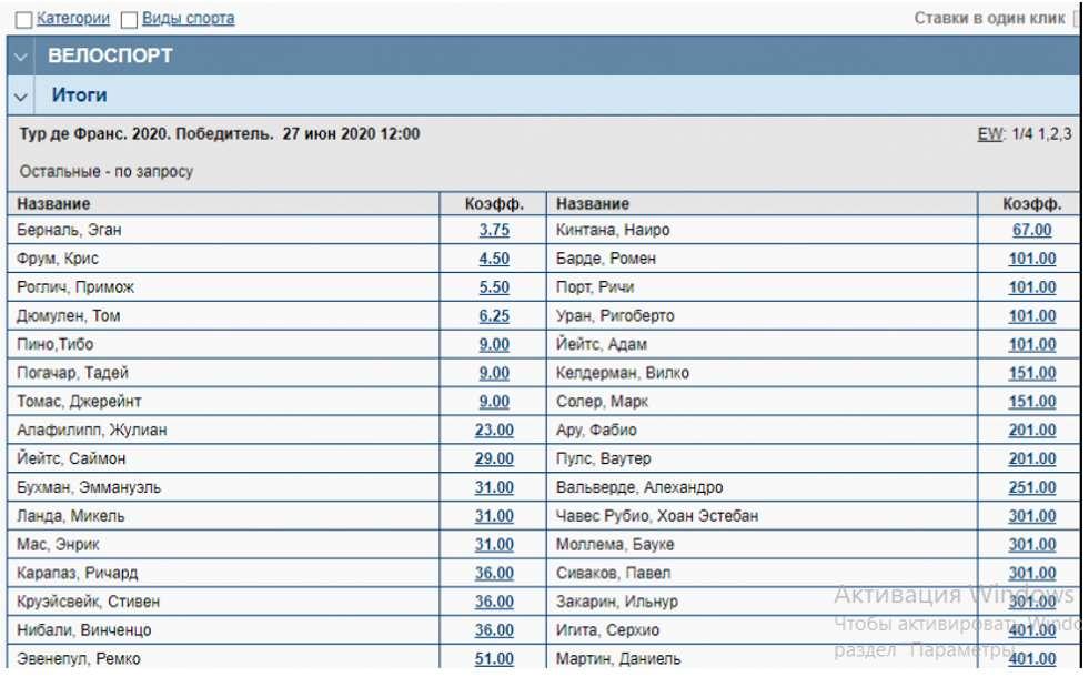 пример ставки ставки на победителя Тур Де Франс