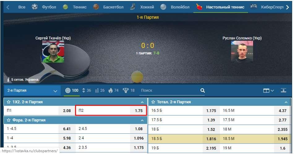 стратегия Хохлова на теннис