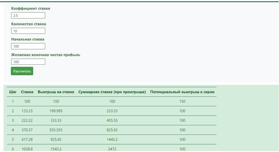 пример использования калькулятора догона