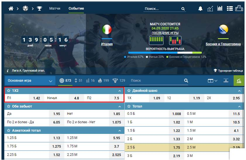 пример ставки на матче Италии против Боснии и Герцеговины