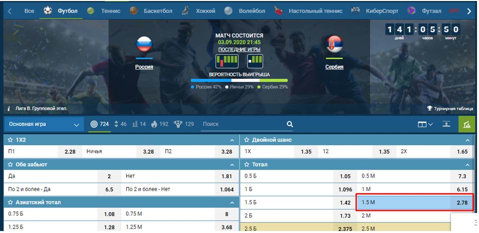 матч Лиги Наций между Россией и Сербией
