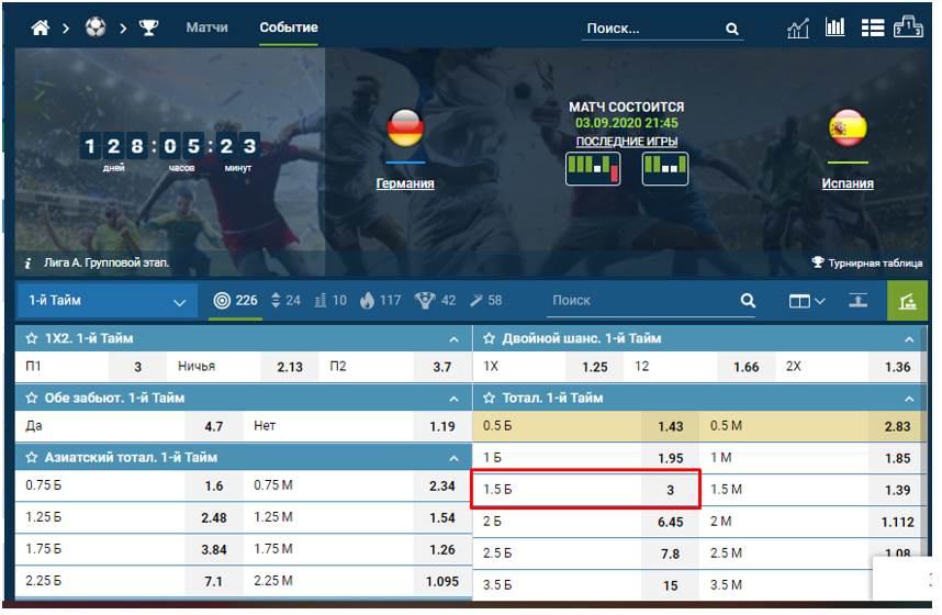 пример ставки на матче между Германией и Испанией