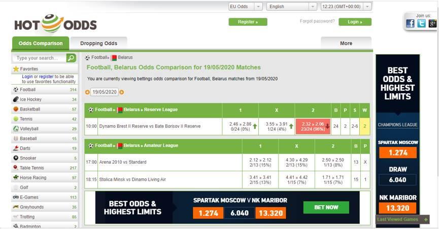 сервис Hot-Odds.com